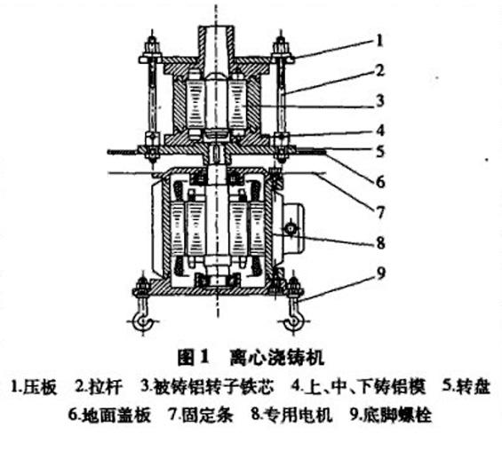 注铝机结构图