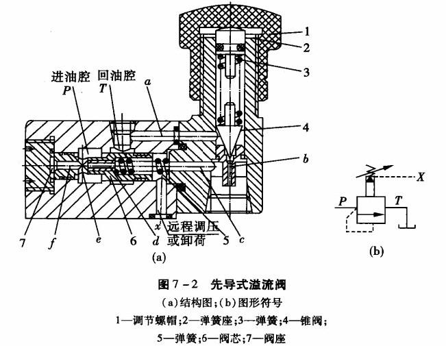 液压机电气控制系统接线图