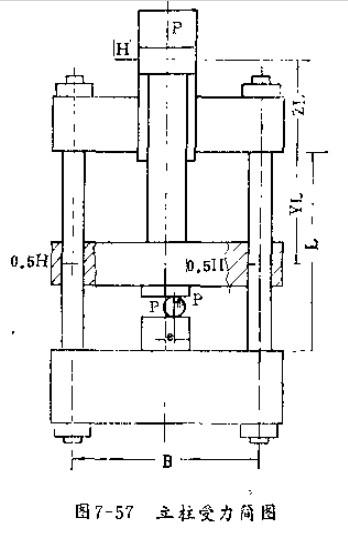 三梁四柱液压机立柱结构图