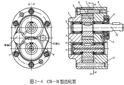 力邦机械粉末液压机齿轮泵结构图