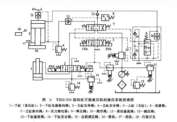 四柱液压机各机构运动示意图